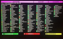 """תוצאות ההצבעה באו""""ם"""