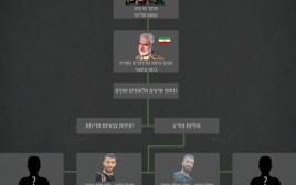 גנרל ג׳ואד ע׳פארי
