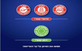 רפורמת סימון מוצרי מזון