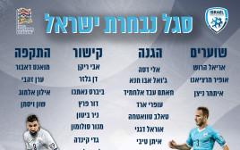 סגל נבחרת ישראל