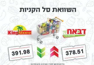 השוואת סל הקניות בין המגזר הערבי ליהודי