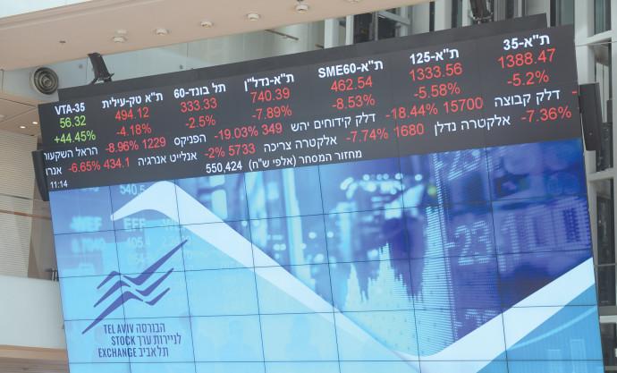 הבורסה לניירות ערך בימי קורונה