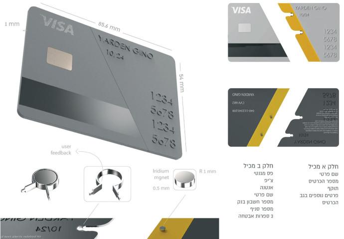 כרטיס האשראי המתפרק לחצי
