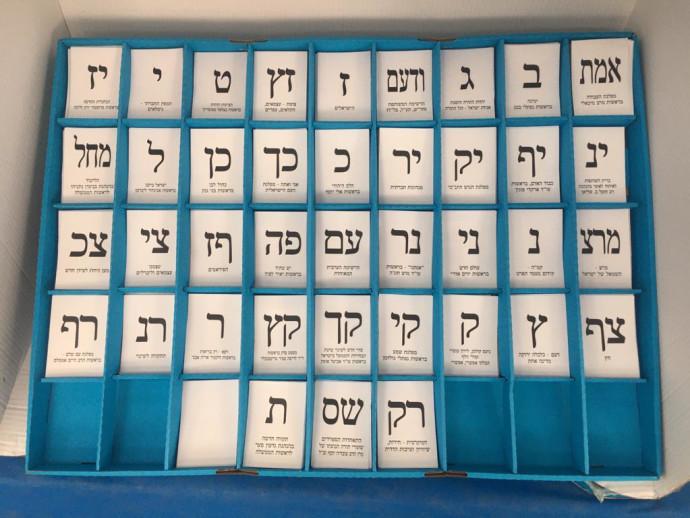 פתקי ההצבעה בבחירות 2021 מועד א'