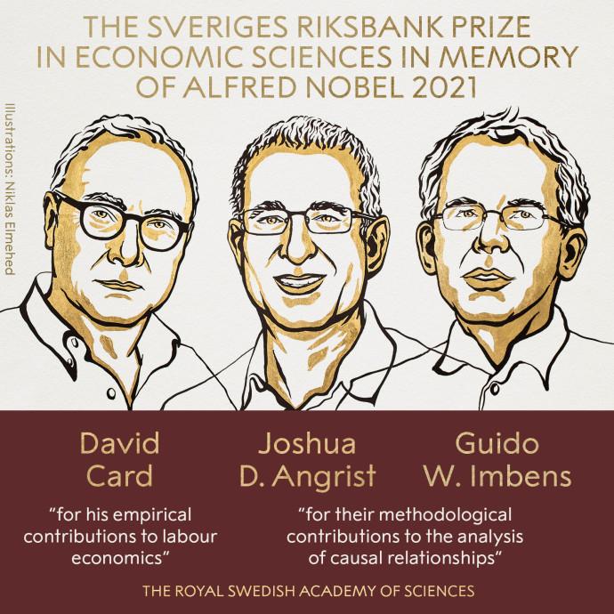 זוכי פרס נובל בכלכלה 2021