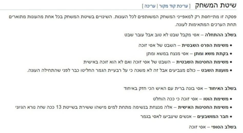 הישרדות, ויקיפדיה (צילום: צילום מסך מתוך ויקיפדיה)