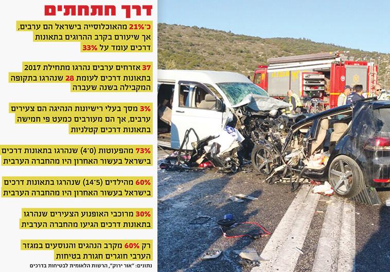 """נתונים על שיעור המעורבות של ערביי ישראל בתאונות דרכים. צילום: דוברות מד""""א"""