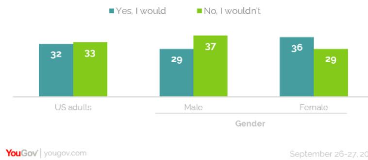 נשים נוטות יותר מגברים לראות בסקס עם רובוט כבגידה. צילום: יוגוב