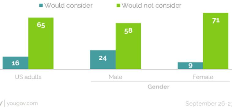 בעתיד מין עם רובוטים יהפוך נפוץ עוד יותר. צילום: יוגוב