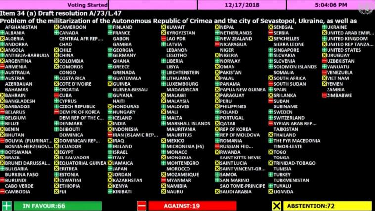 """ההצבעה בעצרת האו""""ם"""