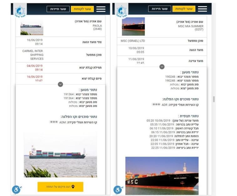 אתר האינטרנט של נמל חיפה. צילום מסך: אתר נמל חיפה