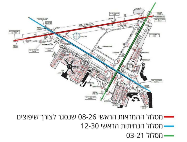 """תרשים מסלולי ההמראות בנתב""""ג. צילום: דוברות רשות שדות התעופה"""