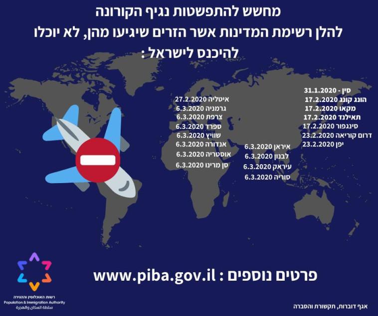 רשימת המדינות שזרים שיגיעו מהן לא יוכלו להיכנס לארץ (צילום: רשות האוכלוסין וההגירה)