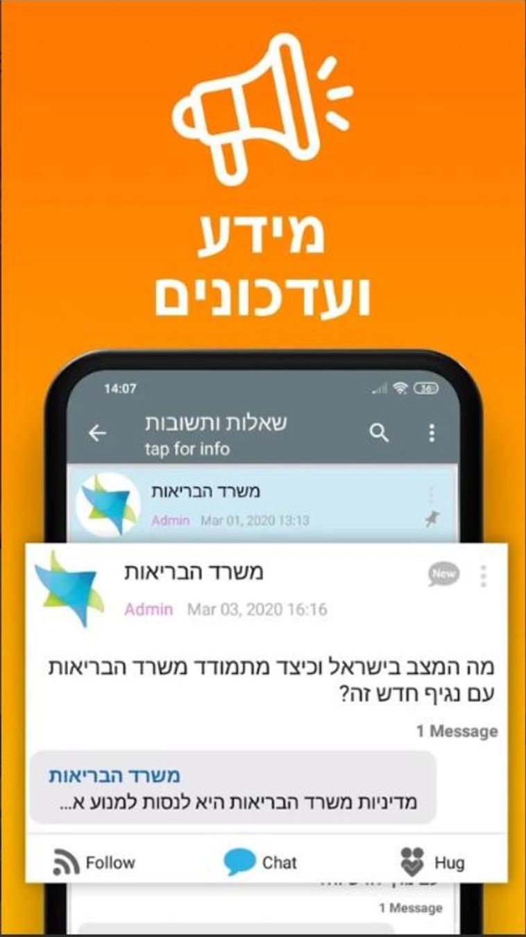 אפליקציית CoronApp (צילום: צילום מסך)