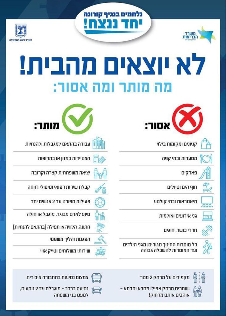 ההנחיות החדשות (צילום: צילום מסך מעמוד הפייסבוק של בנימין נתניהו)
