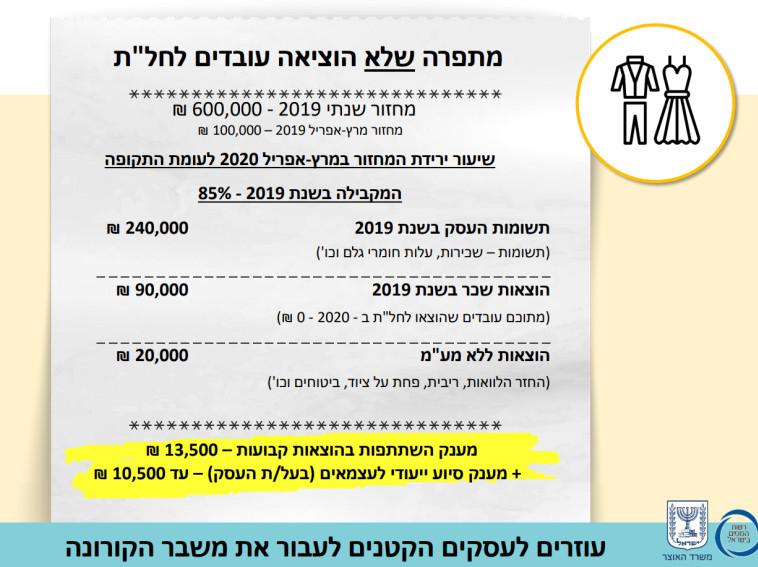 מתווה הסיוע לעסקים קטנים ועצמאיים (צילום: משרד האוצר)