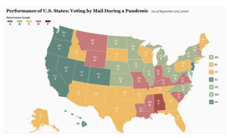 עד כמה קל להצביע בדואר בזמן הקורונה בארה''ב, לפי מדינה (צילום: מכון ברוקינגס, וושינגטון)
