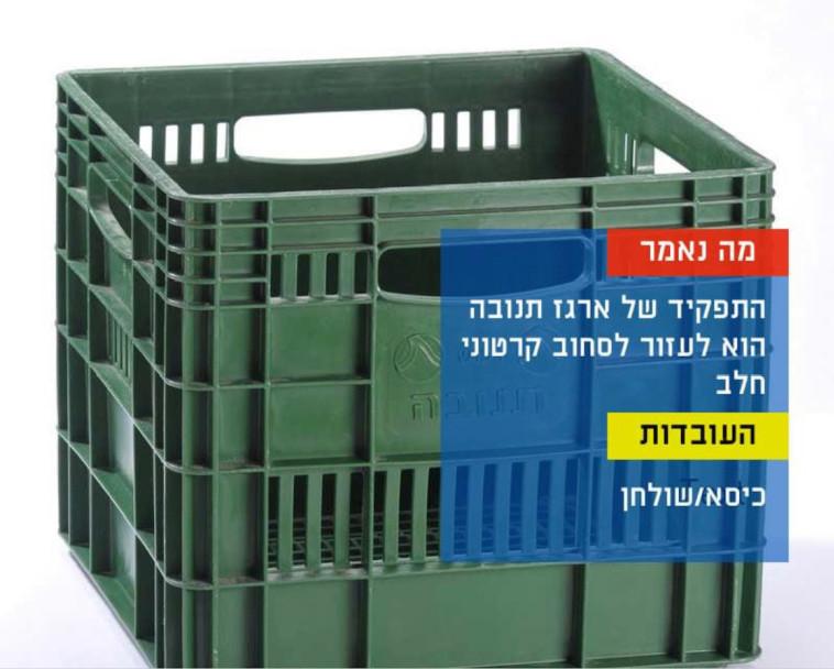 ארגז תנובה. מתוך דף הפייסבוק של עיריית ת''א  (צילום: טליה לוין)