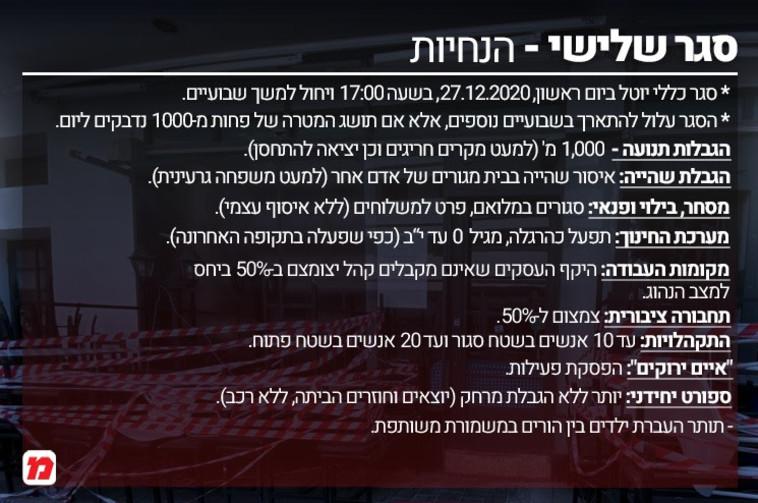 סגר שלישי בישראל (צילום: אבשלום ששוני)