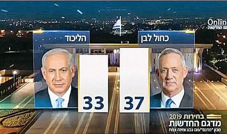 מדגם ערוץ 12 בחירות 2019 (צילום: צילום מסך)
