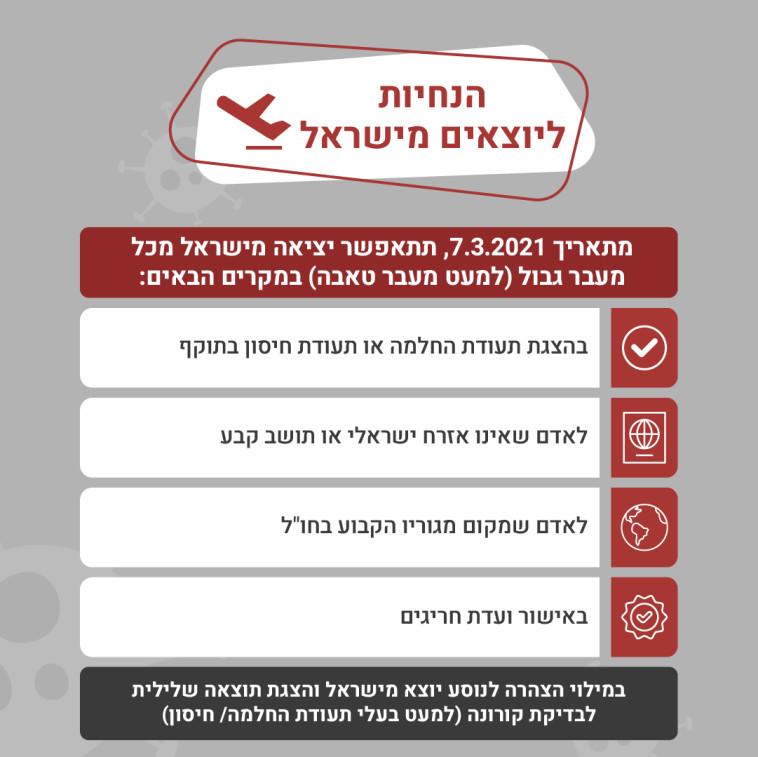הנחיות היציאה מישראל (צילום: ללא)