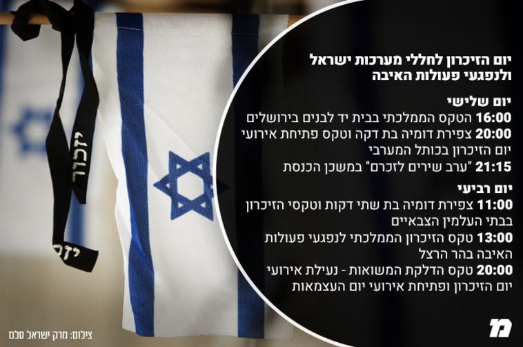 אירועי יום הזיכרון לחללי מערכות ישראל ולנפגעי פעולות האיבה (צילום: ללא)