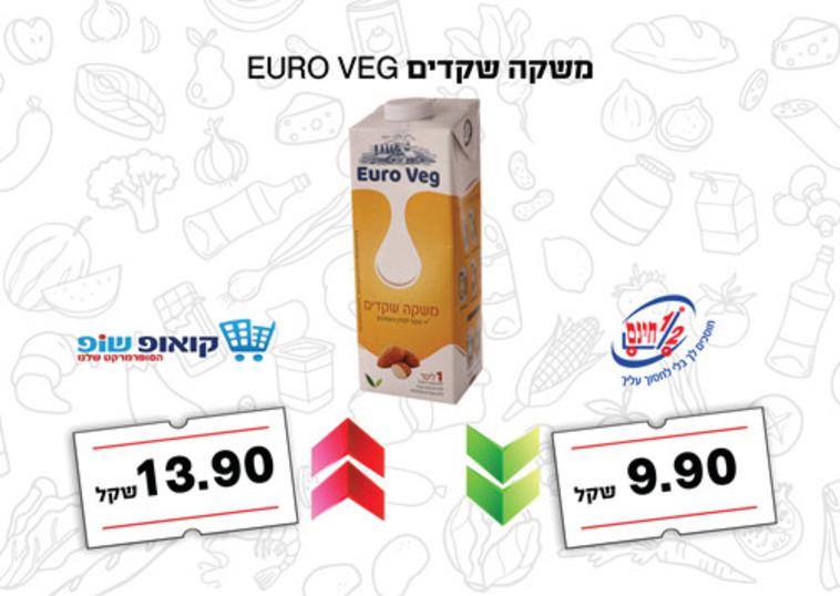השוואת מחיר משקה שקדים  (צילום: מעריב אונליין)