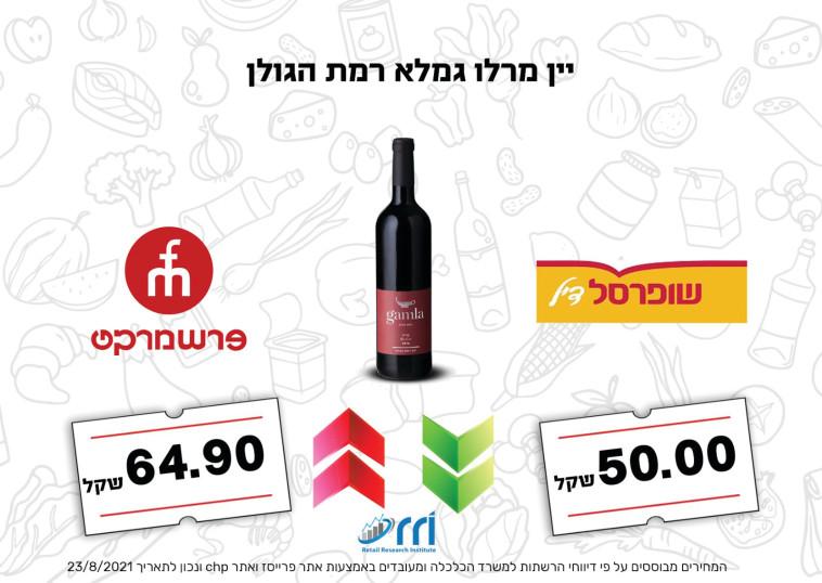 יין מרלו גמלא רמת הגולן (צילום: עיבוד תמונות: דניאל מאלאחובסקי)