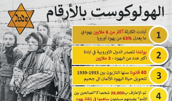 """פרסום על השואה בעמוד של משרד החוץ בשפה הערבית. """"שאללה ירחם עליהם"""""""